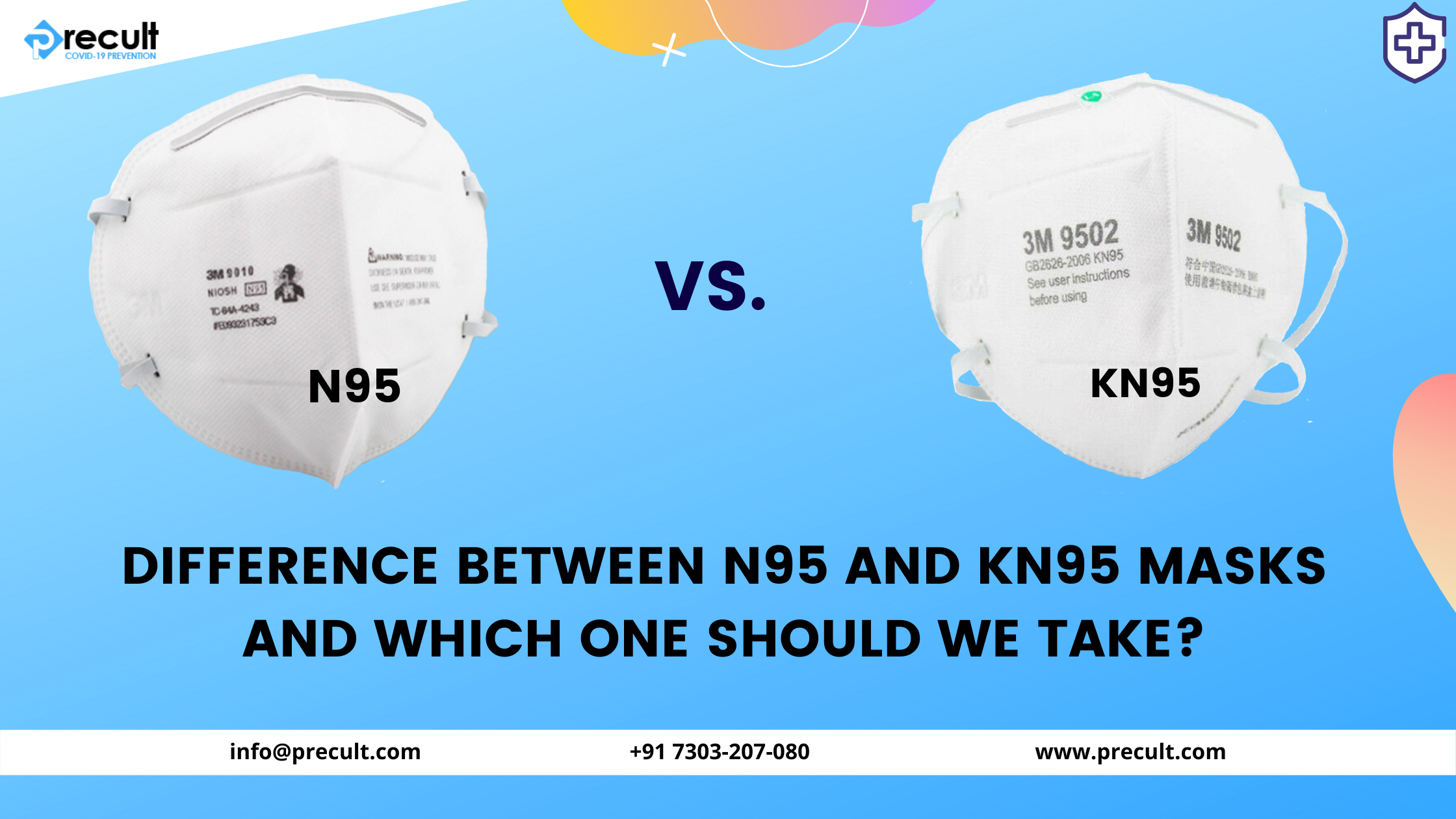 Difference Between N95 And KN95 Masks And Which One Should We Take?